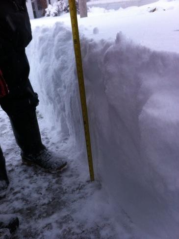 2 feet so far in St. Thomas St. Thomas, Ontario Canada